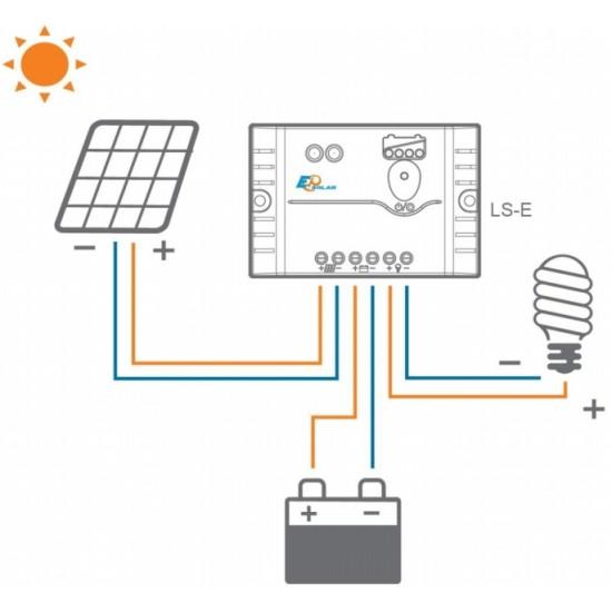 Regulátor nabíjania PWM solárny LS1024E 12/24V 10A
